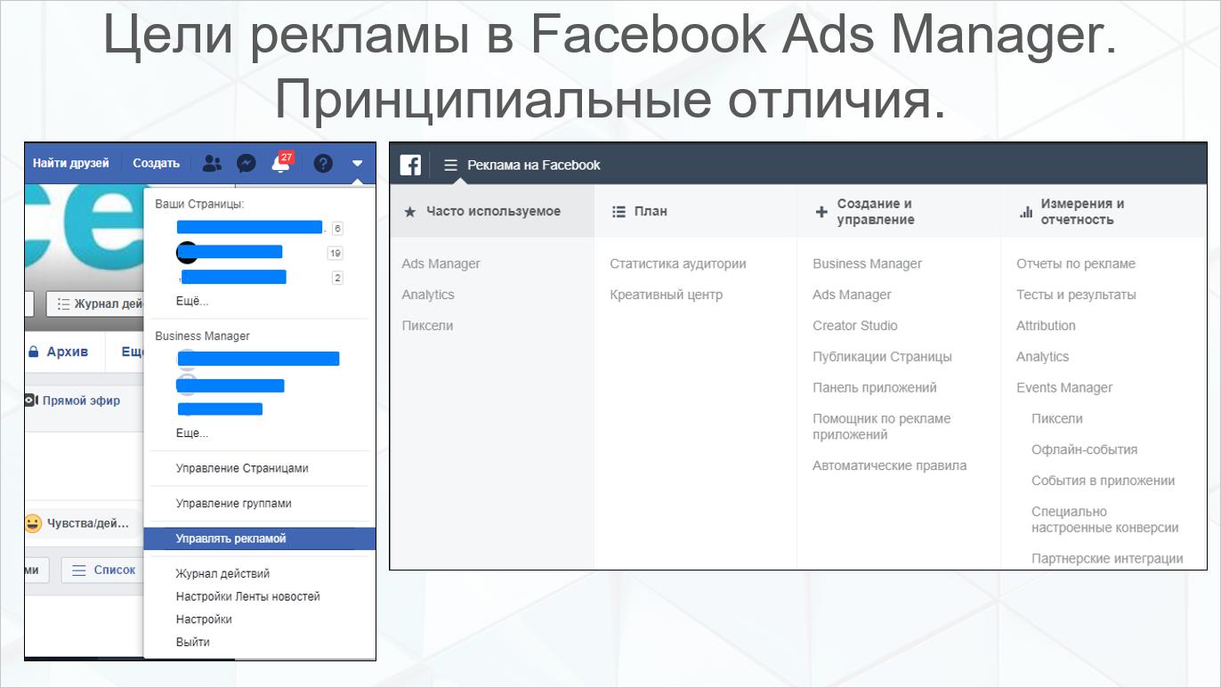 Блог_Business Manager Facebook_2