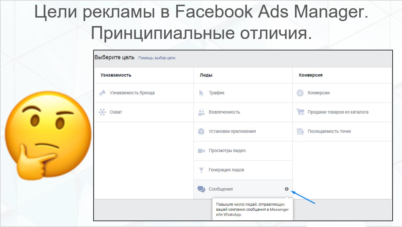Блог_Business Manager Facebook_3