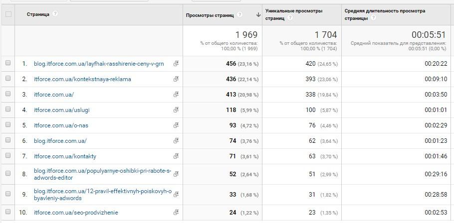 Блог_фильтры_8